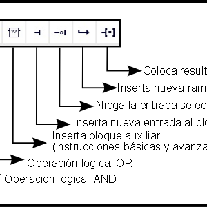 Instrucciones_FUP_descrip