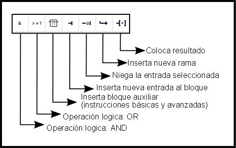 Instrucciones_FUP_descrip