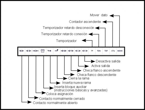 Instrucciones_KOP_descrip-1